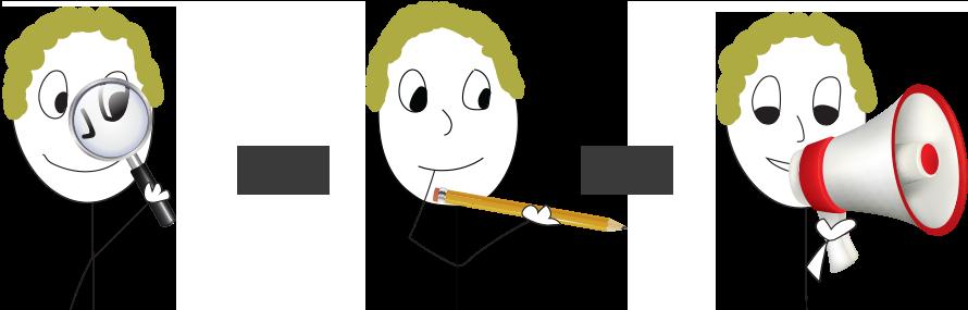 stickman-research-write-promote